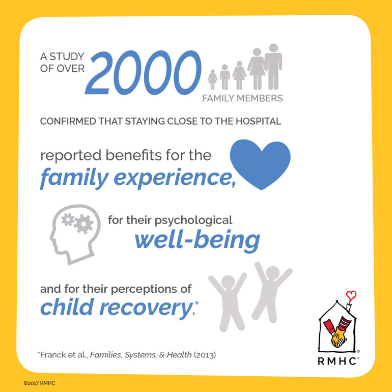RMH Boston Harbor 2000 families infographic